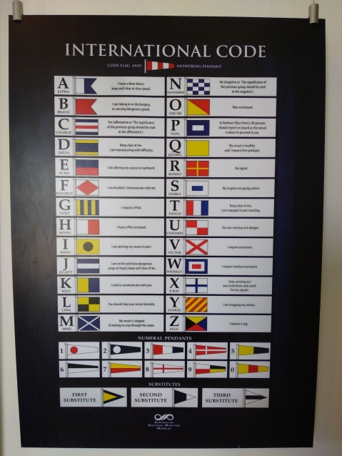 Lees hier de betekenis van alle vlaggen.